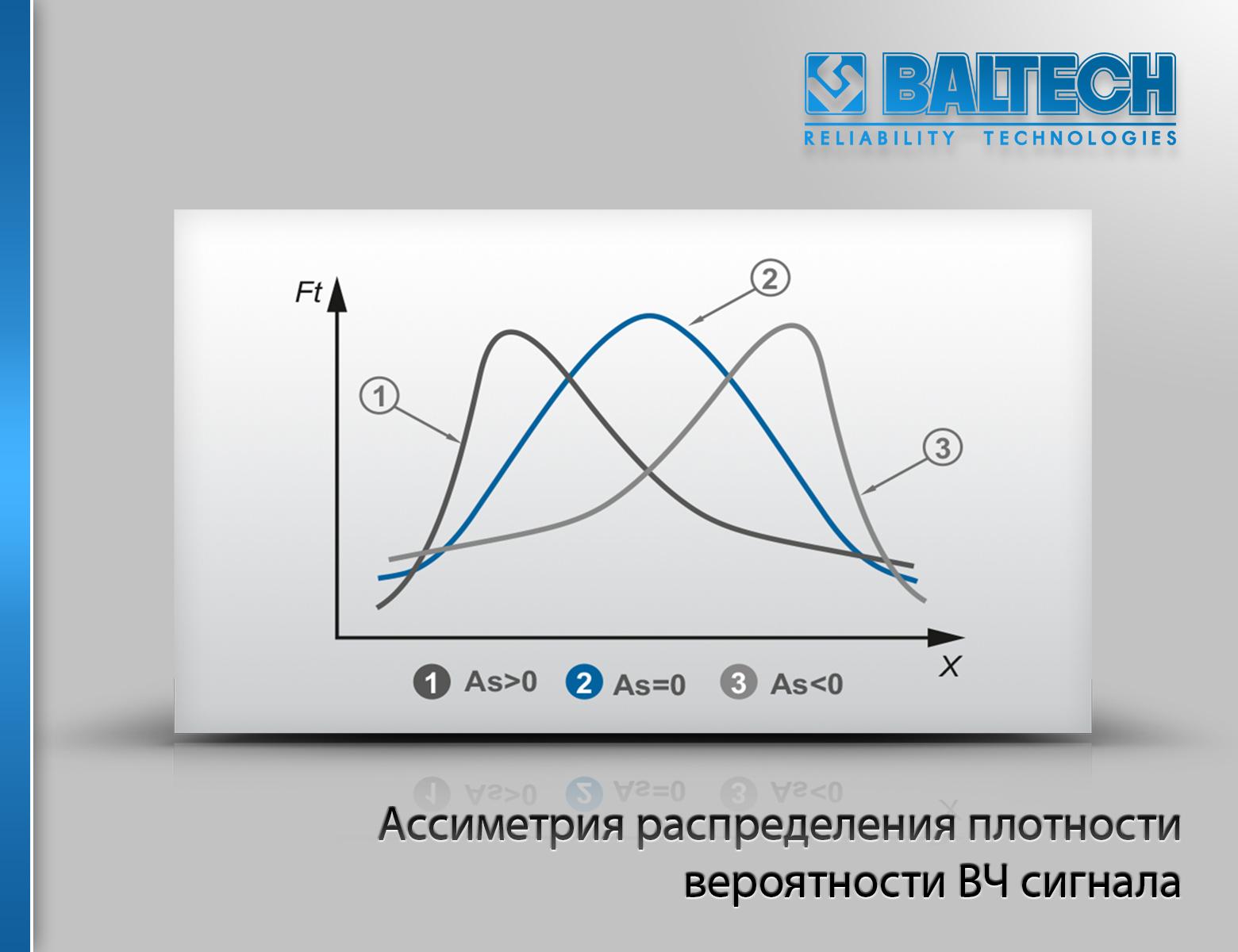 Анализ вибрации, ассиметрия распределения плотности вероятности ВЧ сигнала, эксцесс, вибродиагностика