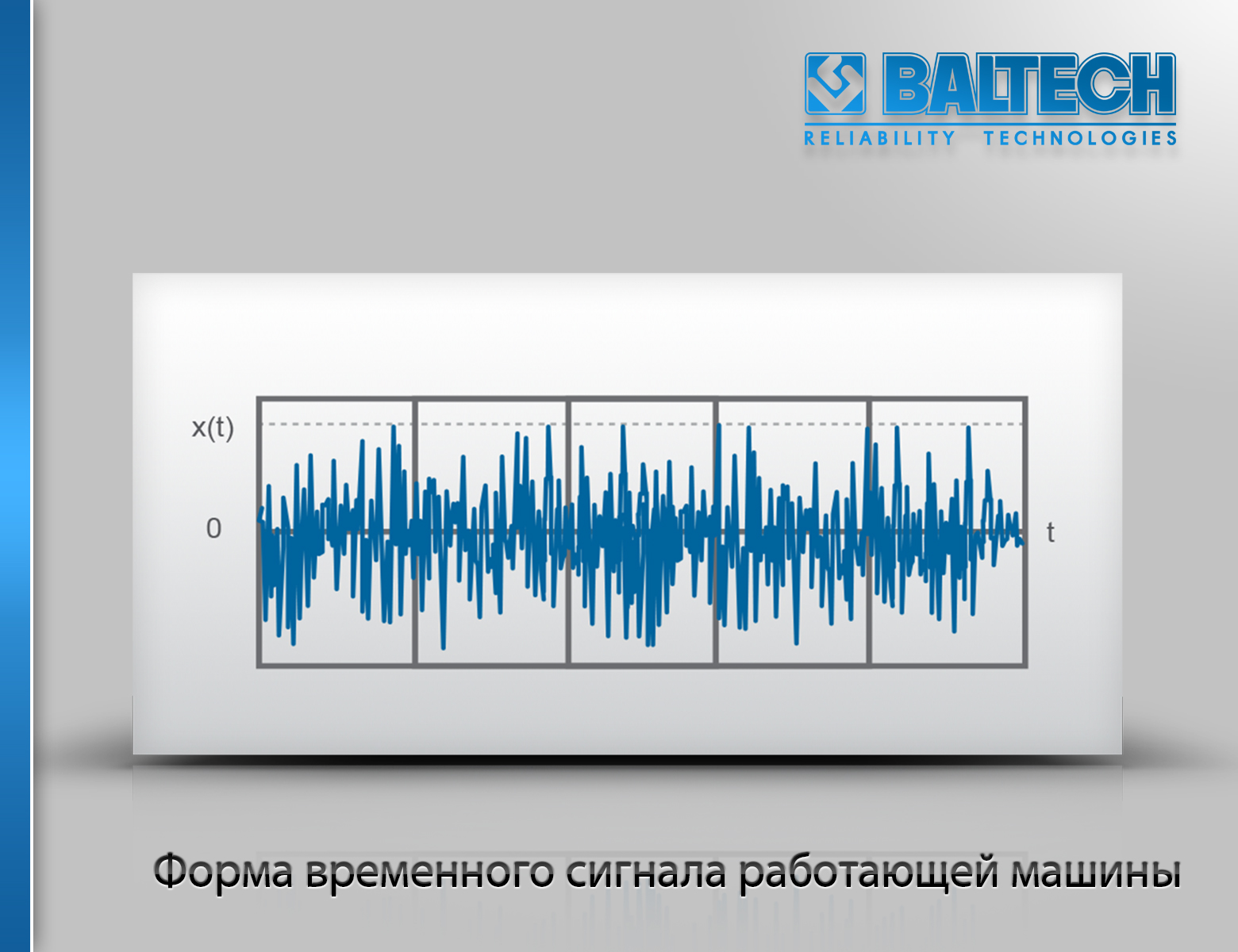 Форма временного сигнала колебаний, анализ вибрации, спектральный анализ вибрации, купить виброанализатор