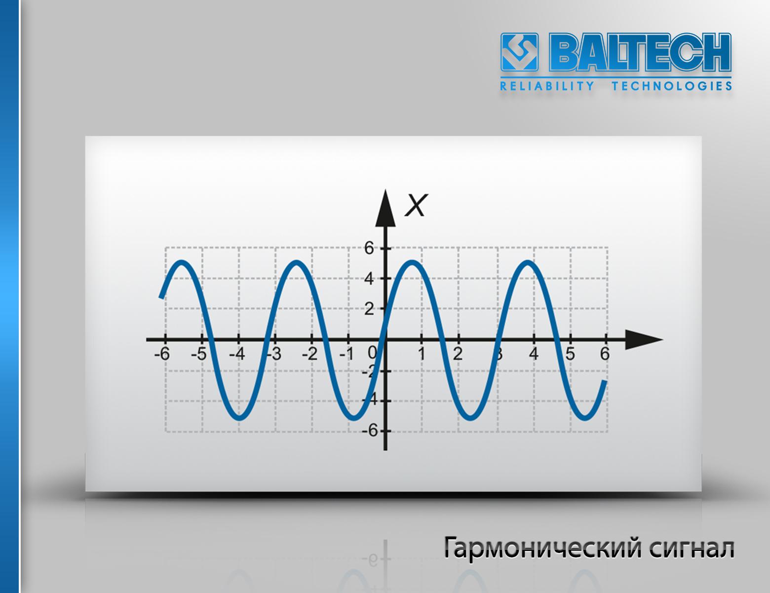 Гармонический сигнал, синусоидальные колебания, анализ вибрации, вибродиагностика