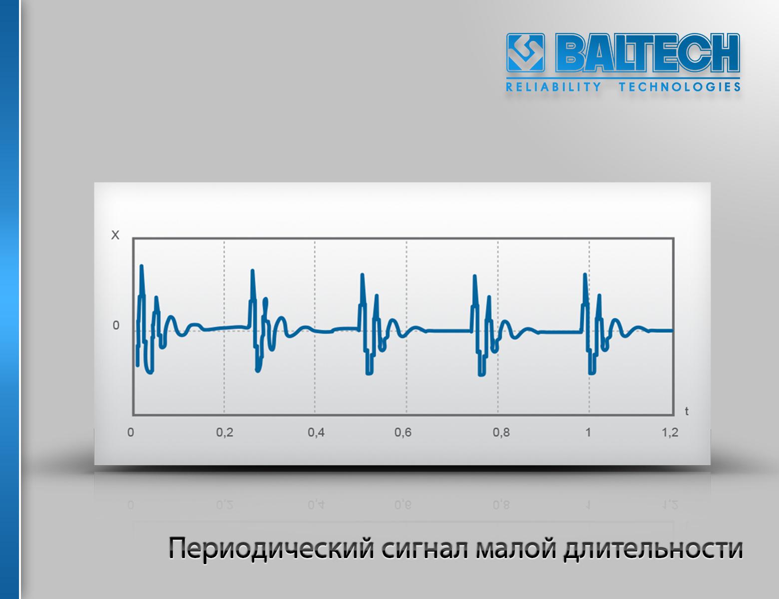Периодический сигнал малой длительности, временной сигнал, вибродиагностика