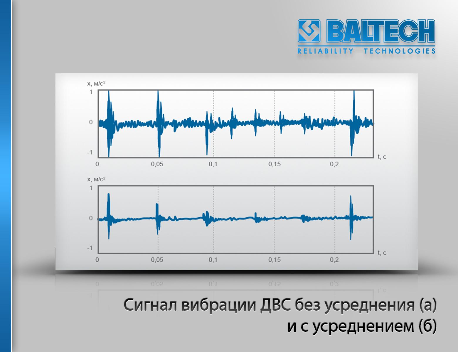 Сигнал вибрации ДВС, диагностика дизелей, анализ вибрации, вибродиагностика