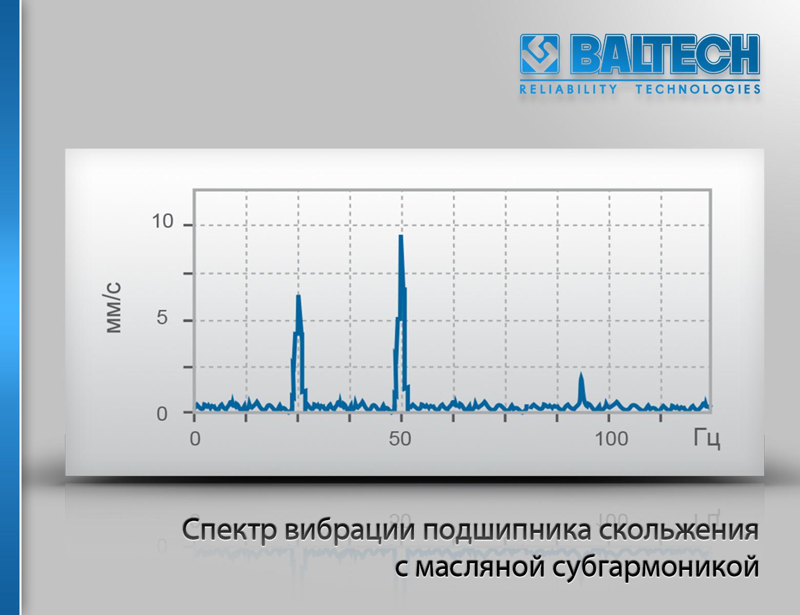 Спектр вибрации подшипника скольжения с масляной субгармоникой, диагностика подшипников