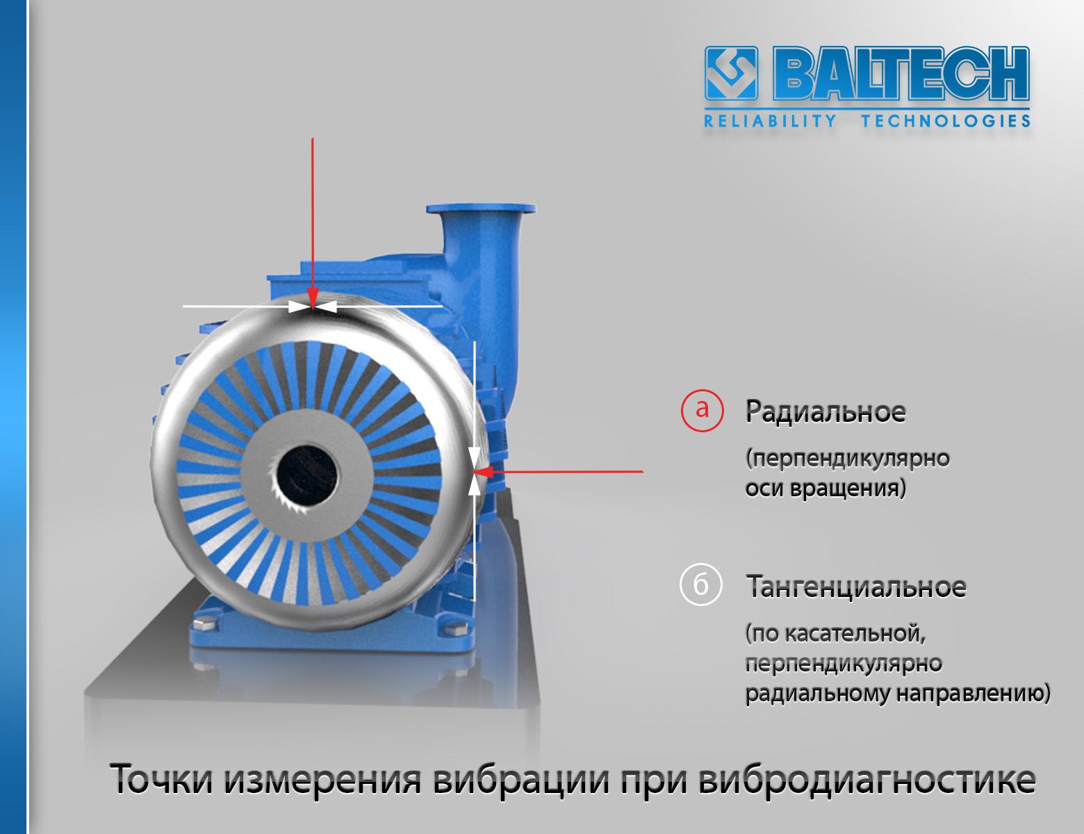 Точки измерения вибрации при вибродиагностике, измерение вибрации, методы измерения вибрации, измерение вибрации акселерометром