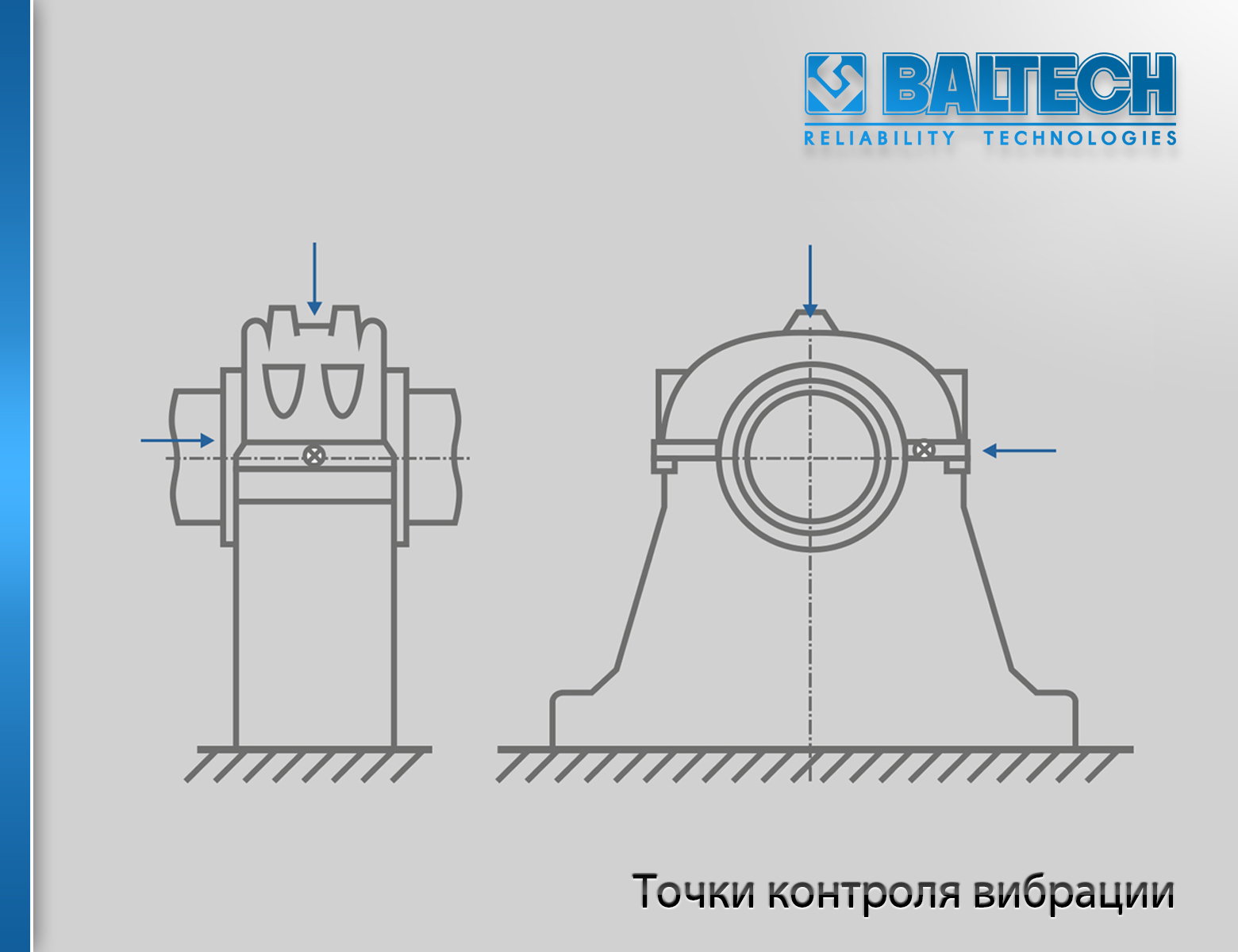 Точки контроля вибрации, измерение вибрации, методы измерения вибрации, измерение вибрации акселерометром