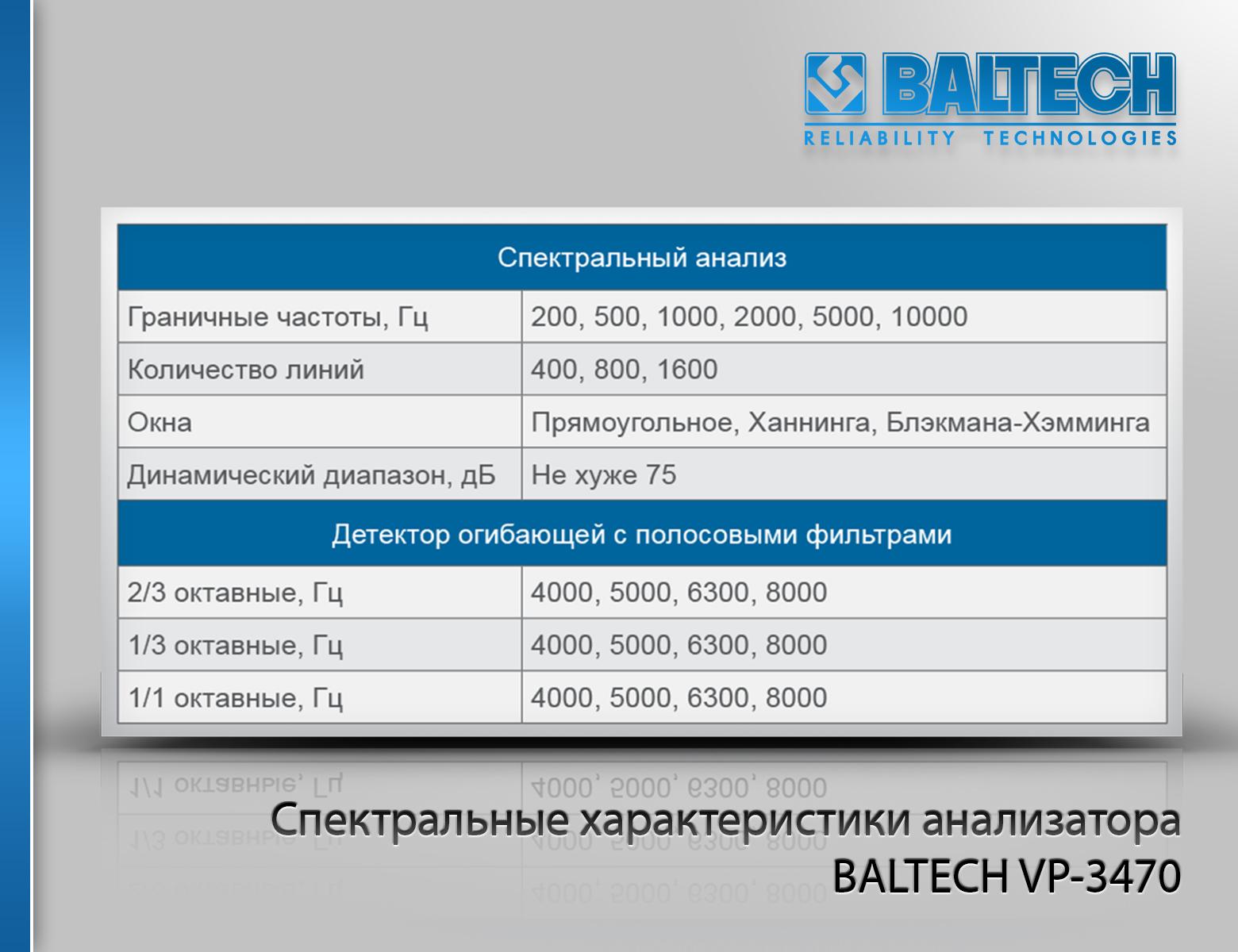 Технические характеристики анализатора вибрации BALTECH VP-3470, приборы для вибродиагностики