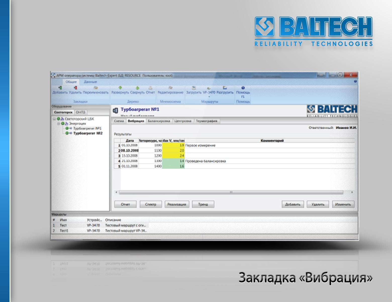 Закладка Вибрация, Программное обеспечение BALTECH-Expert, вибромониторинг, виброконтроль