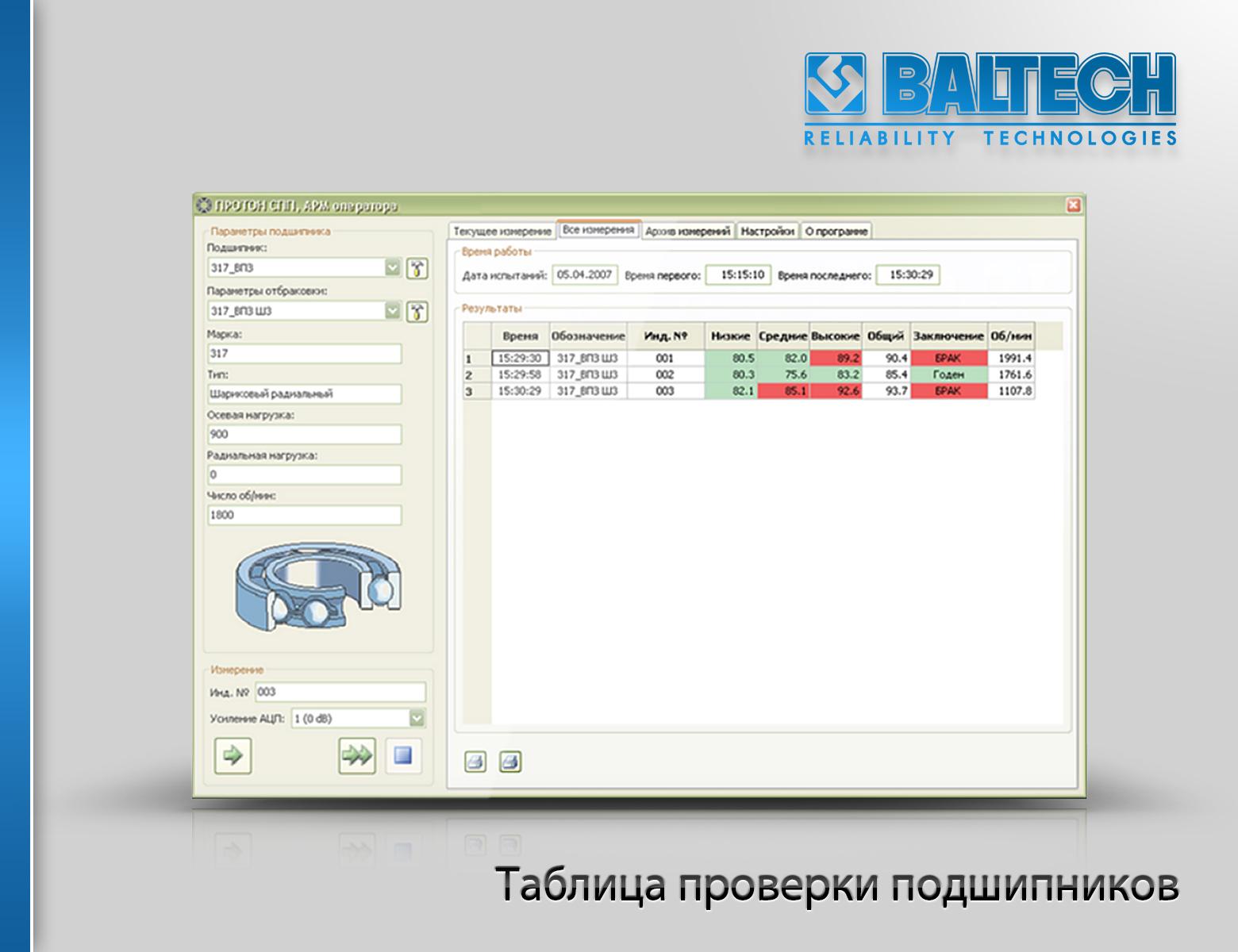 Контроль подшипников, диагностика подшипников, таблица проверки подшипников