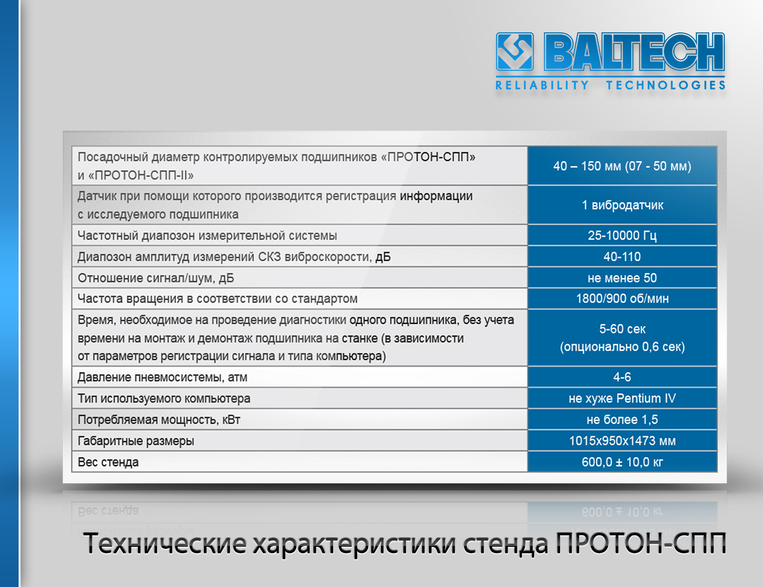 Технические характеристики стенда ПРОТОН-СПП, диагностика подшипников