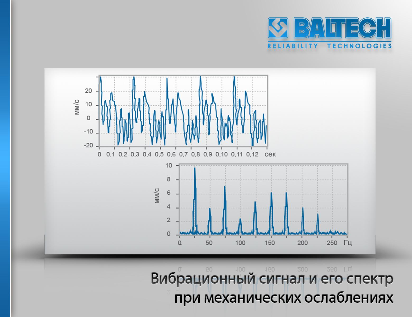Вибрационный сигнал и его спектр при механических ослаблениях, диагностика ослаблений