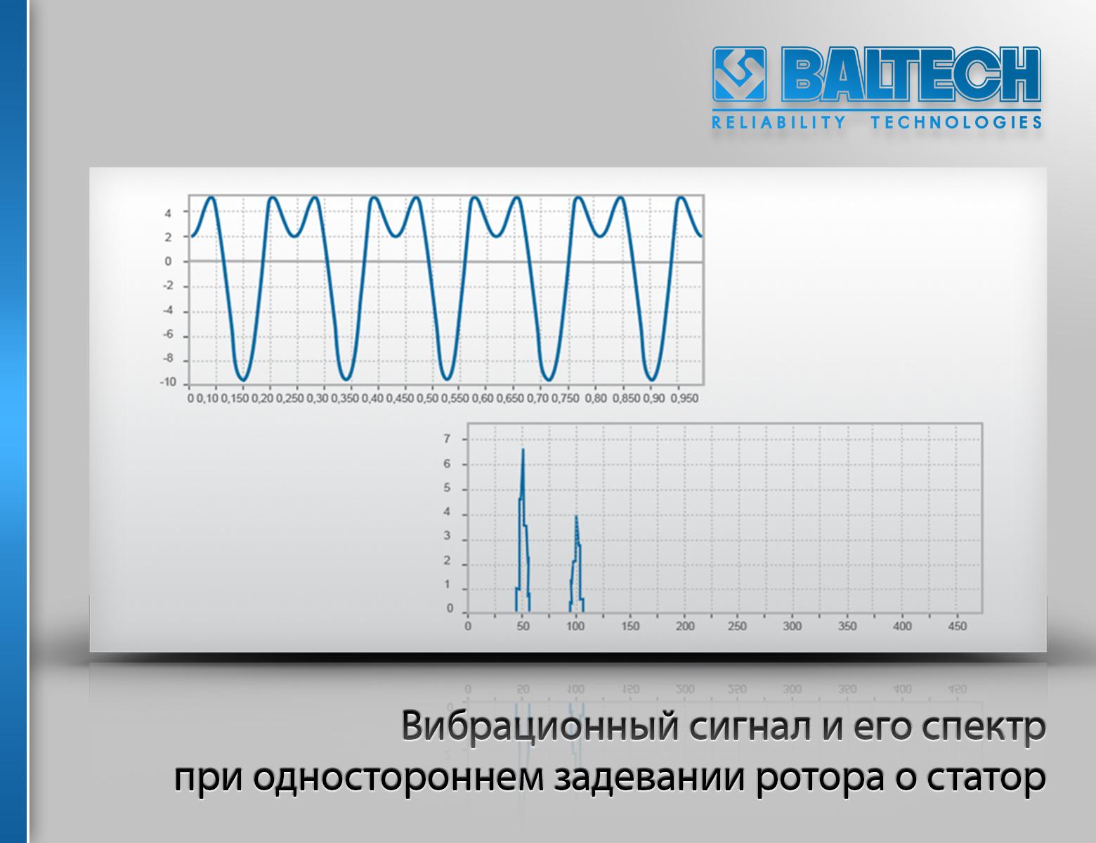 Вибрационный сигнал и его спектр при одностороннем задевании ротора о статор, дефекты электрических машин