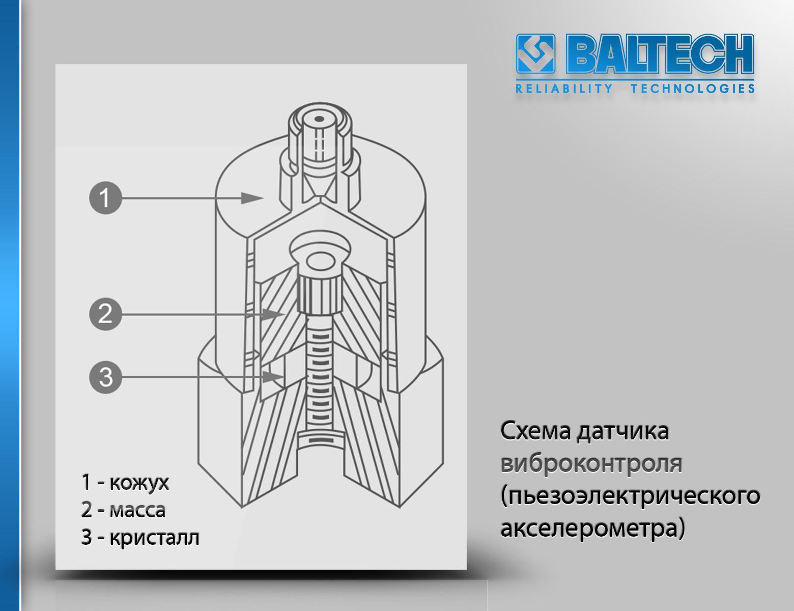 Датчики вибрации, датчик для виброконтроля (пьезоэлектрический акселерометр)