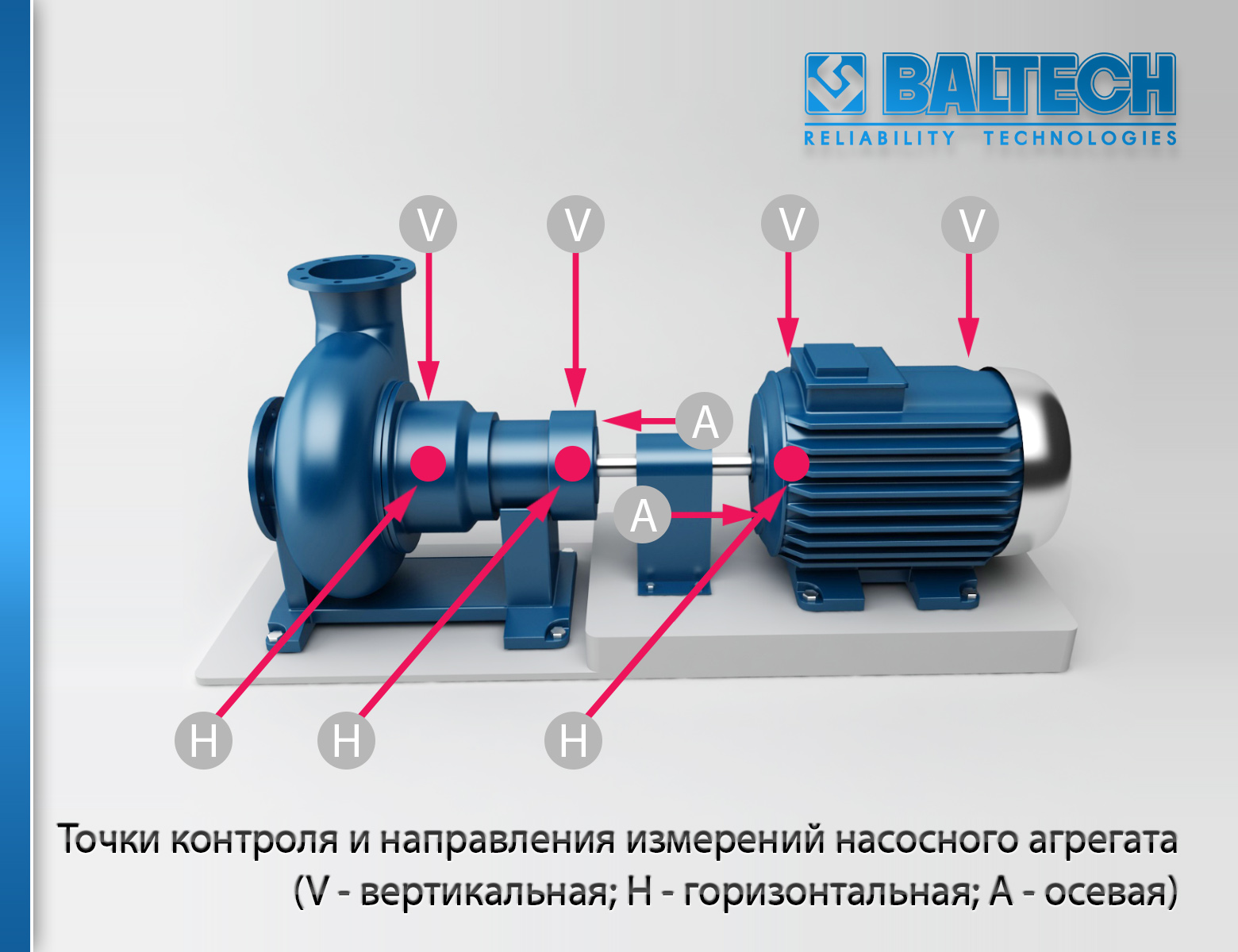 Виброконтроль, методика виброконтроля, пьезоэлектрические датчики вибрации, аппаратура виброконтроля, датчики виброконтроля, методика контроля вибрации
