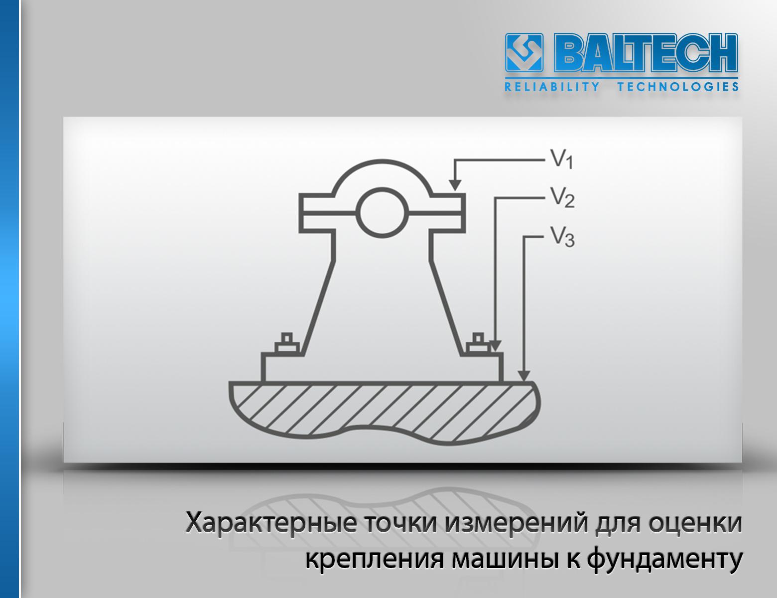 Характерные точки измерений вибрации для оценки крепления машины к фундаменту